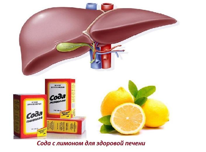 Лечение гепатита с лимоном и содой отзывы